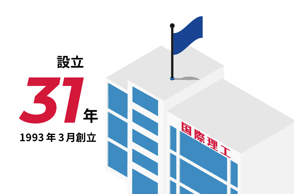 設立年 31年目 1993年3月創立